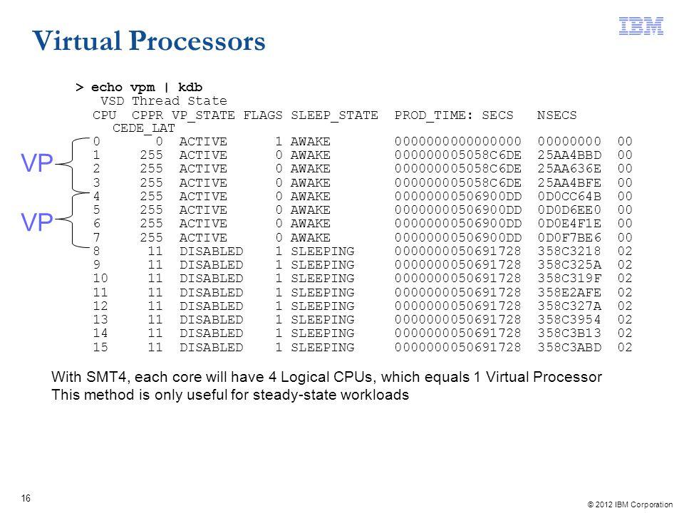 Virtual Processors VP VP