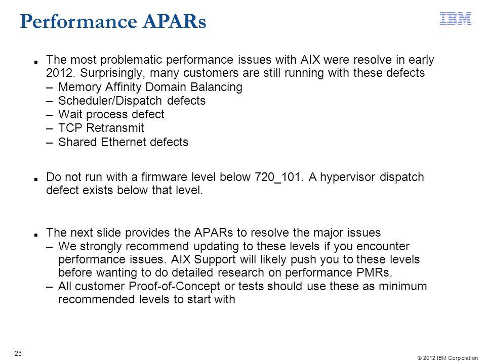 Performance APARs
