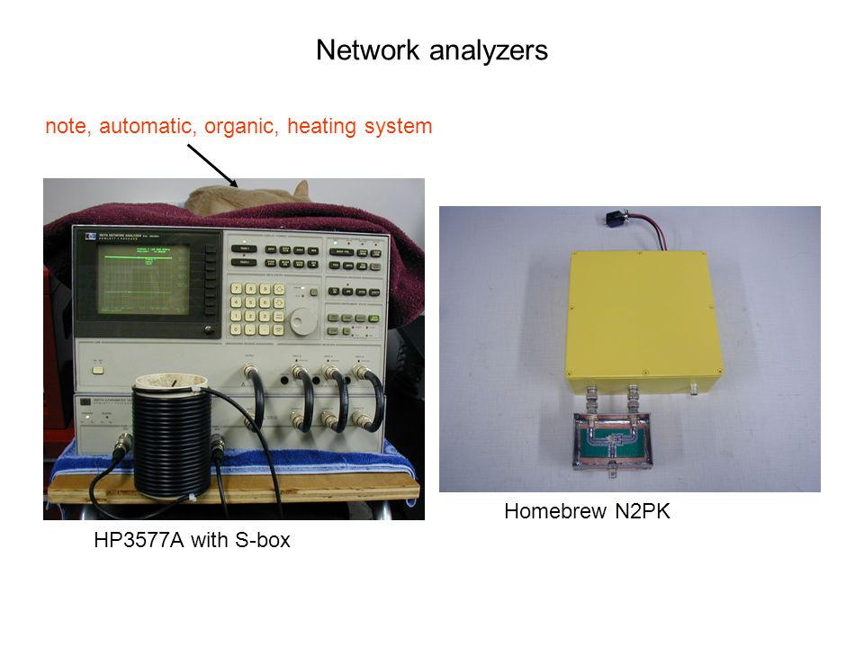 Network analyzers note, automatic, organic, heating system