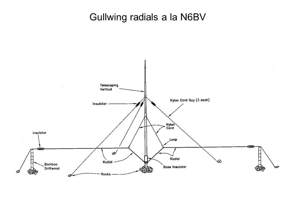 Gullwing radials a la N6BV