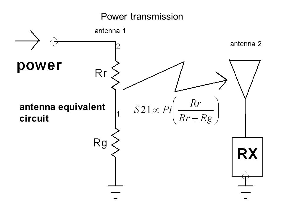 Power transmission antenna 1 antenna 2 antenna equivalent circuit