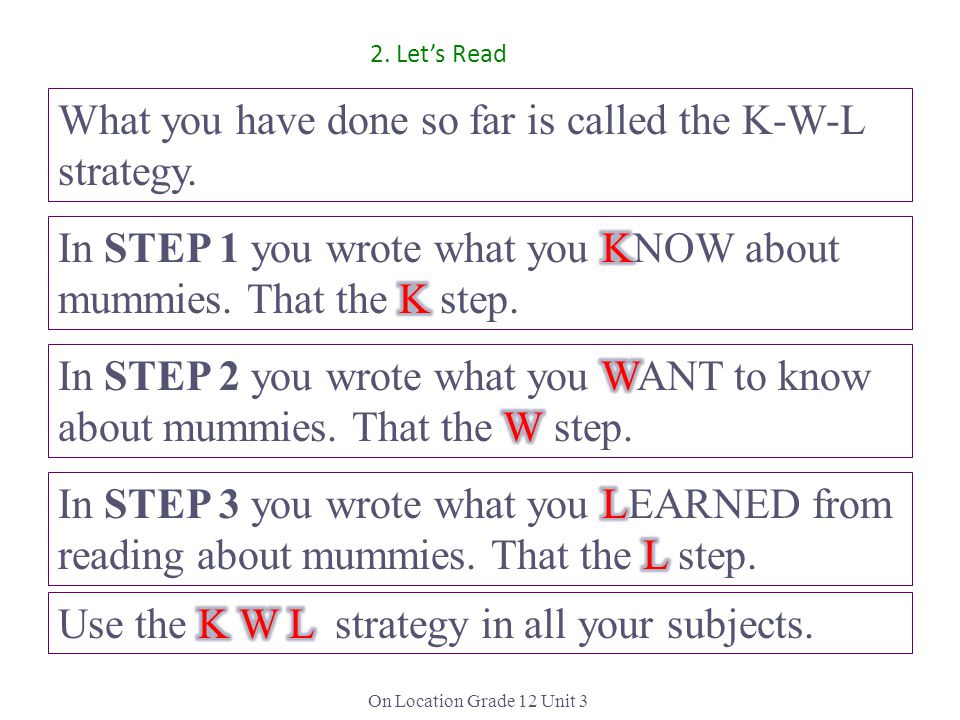 What you have done so far is called the K-W-L strategy.
