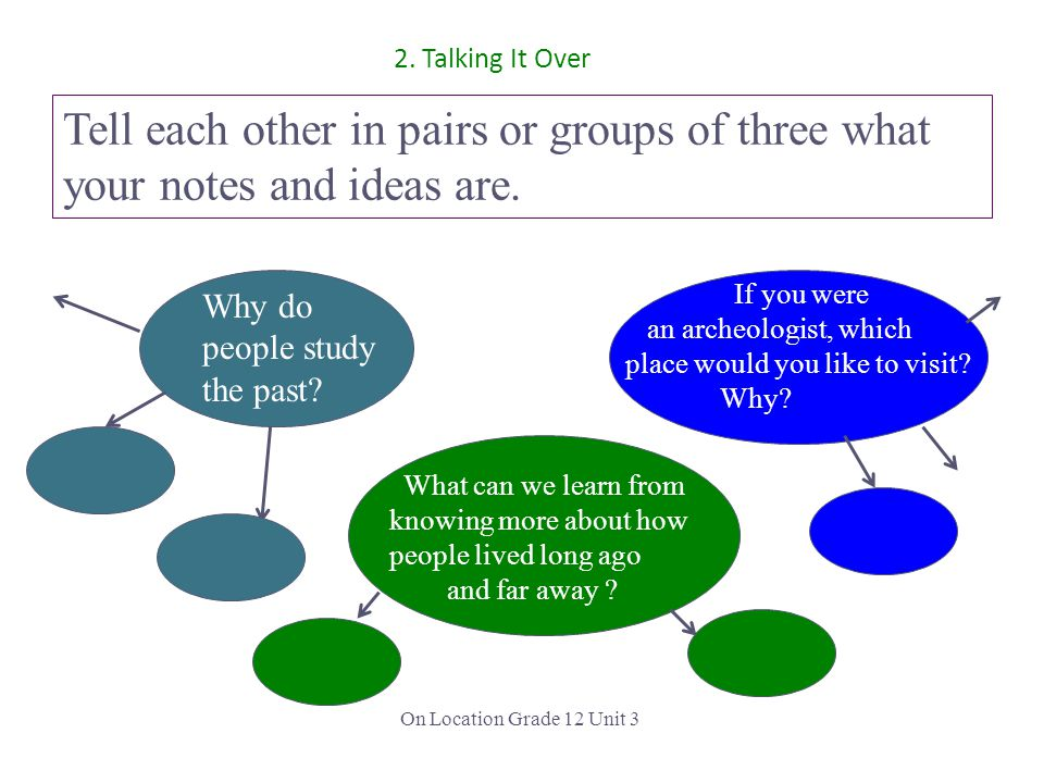 2. Talking It Over Tell each other in pairs or groups of three what your notes and ideas are. If you were.
