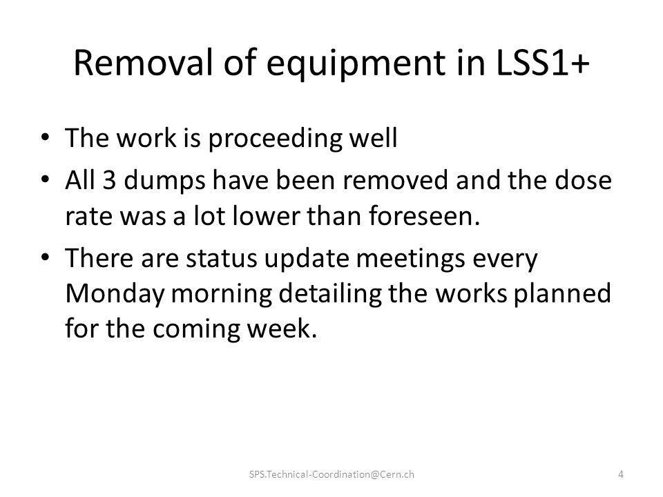 Removal of equipment in LSS1+