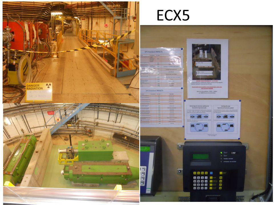 ECX5 SPS.Technical-Coordination@Cern.ch