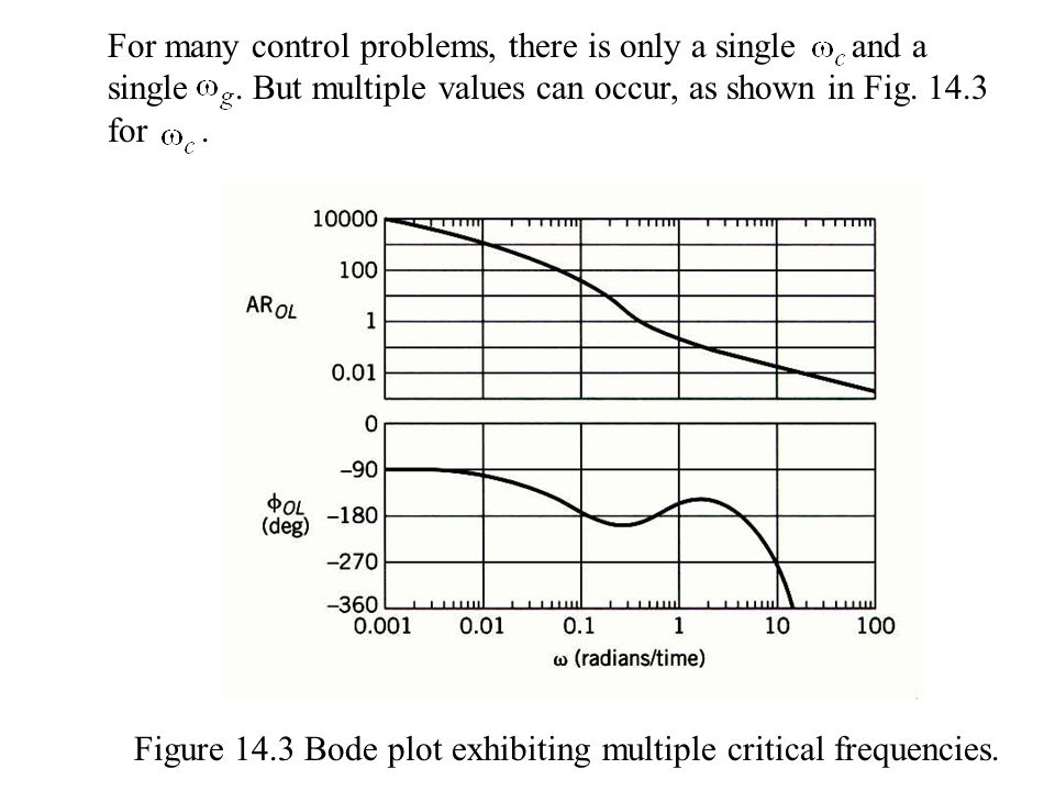 For many control problems, there is only a single and a single