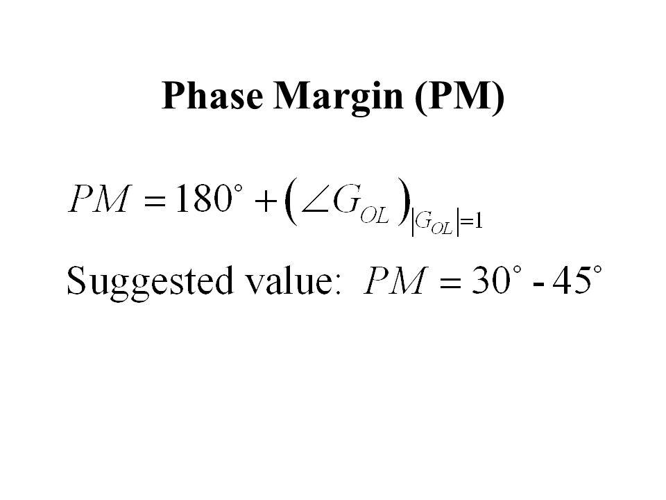 Phase Margin (PM)