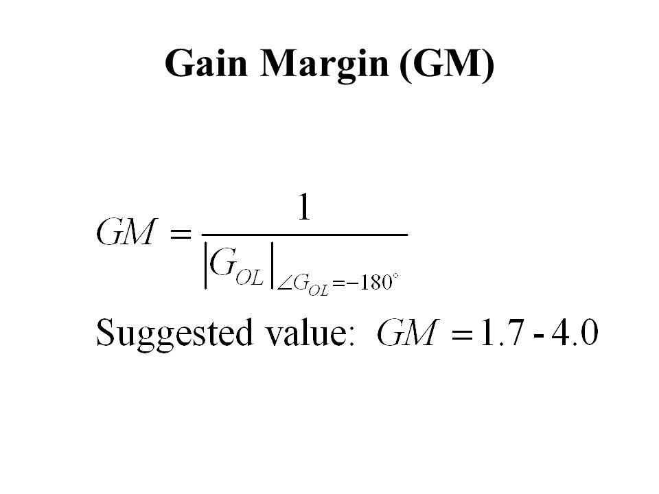 Gain Margin (GM)