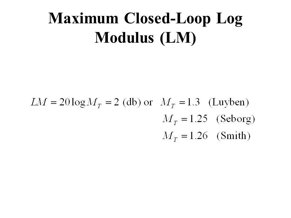 Maximum Closed-Loop Log Modulus (LM)