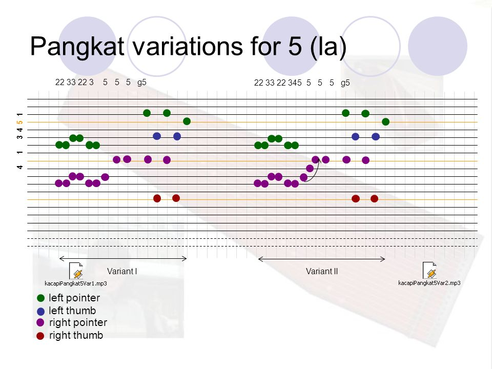 Pangkat variations for 5 (la)