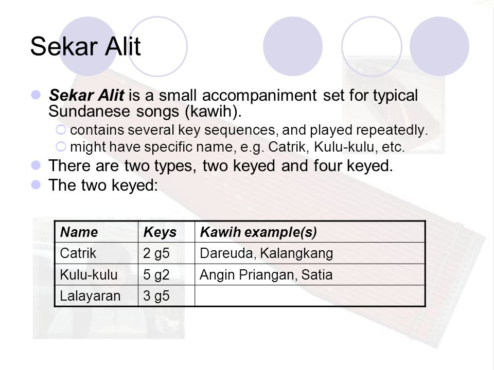 Sekar Alit Sekar Alit is a small accompaniment set for typical Sundanese songs (kawih). contains several key sequences, and played repeatedly.