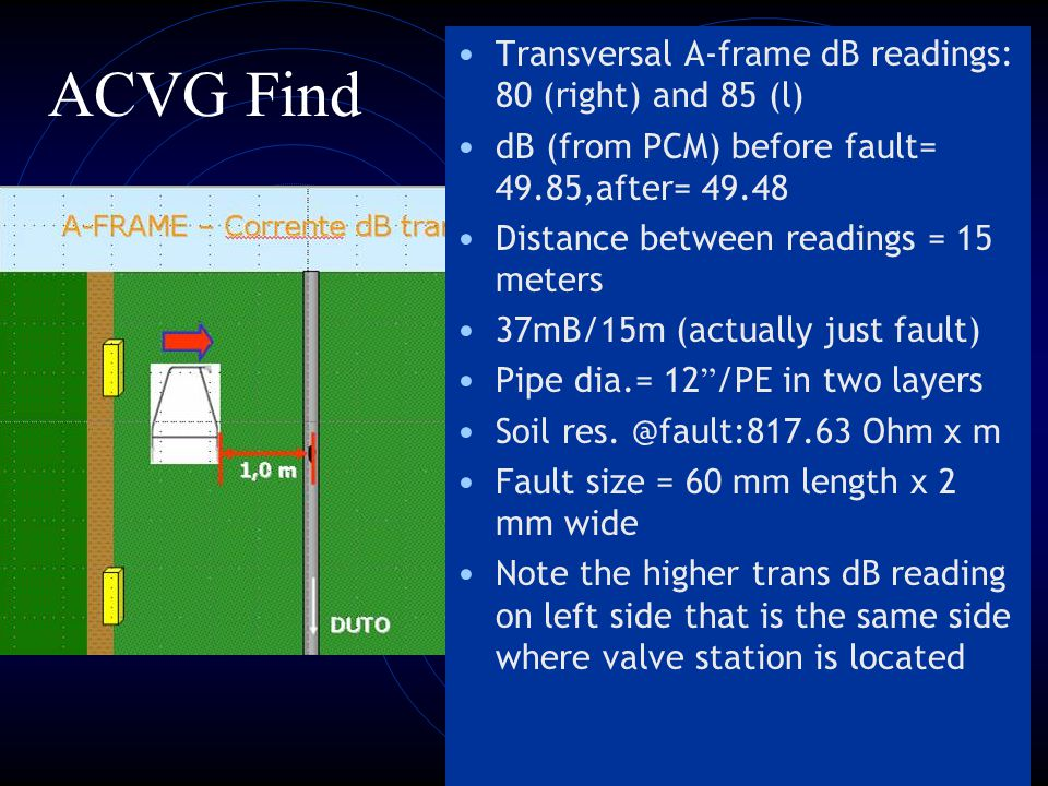 ACVG Find Transversal A-frame dB readings: 80 (right) and 85 (l)