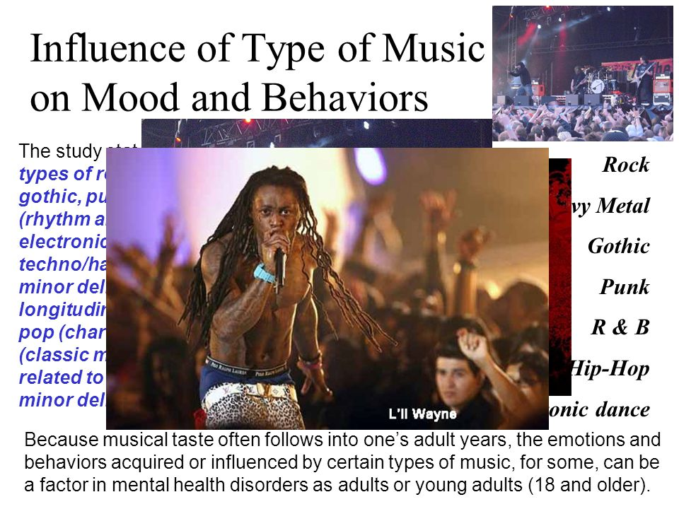 Influence of Type of Music on Mood and Behaviors