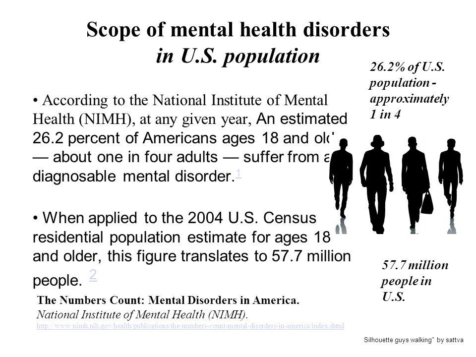 Scope of mental health disorders in U.S. population