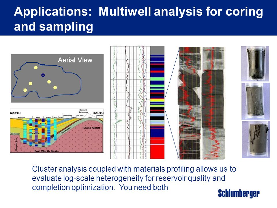 Applications: Multiwell analysis for coring and sampling