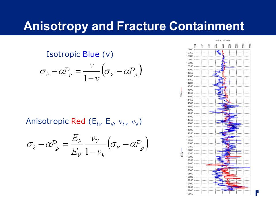 Anisotropy and Fracture Containment