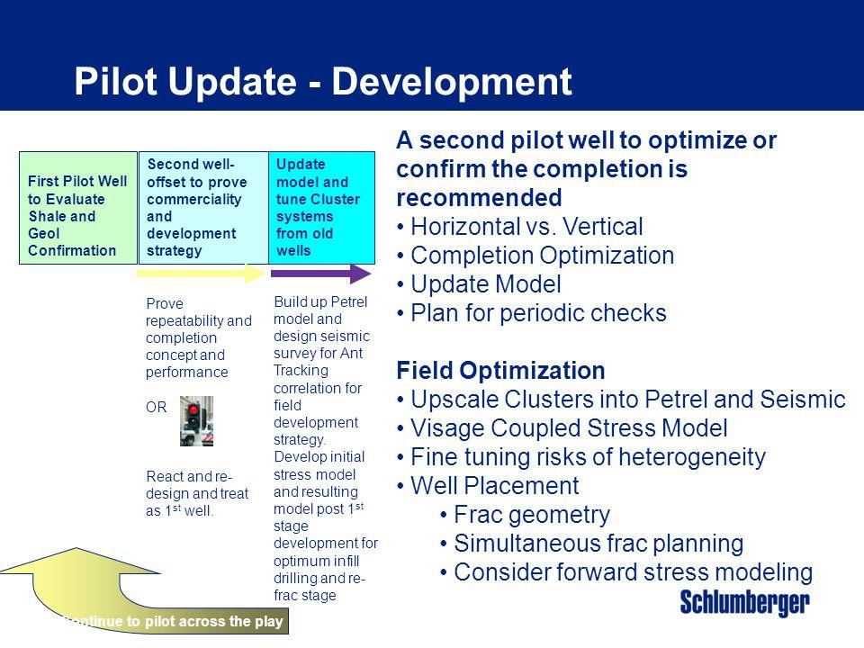 Pilot Update - Development