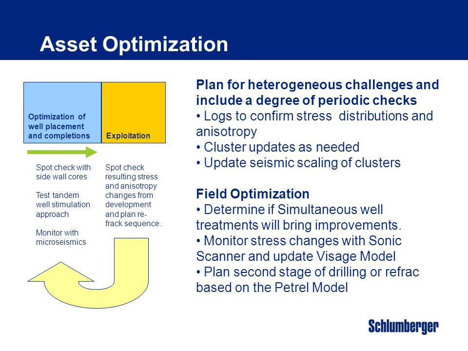 Asset Optimization Plan for heterogeneous challenges and include a degree of periodic checks. Logs to confirm stress distributions and anisotropy.