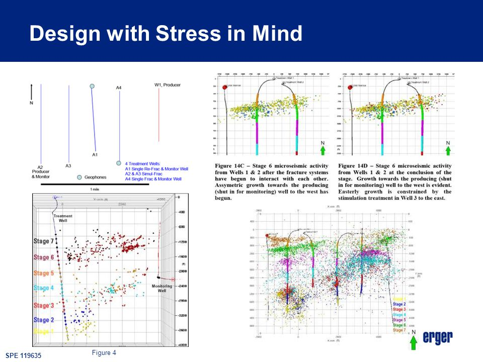 Design with Stress in Mind