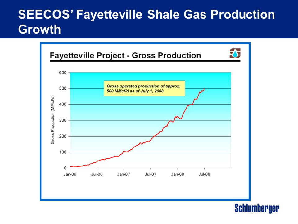 SEECOS' Fayetteville Shale Gas Production Growth
