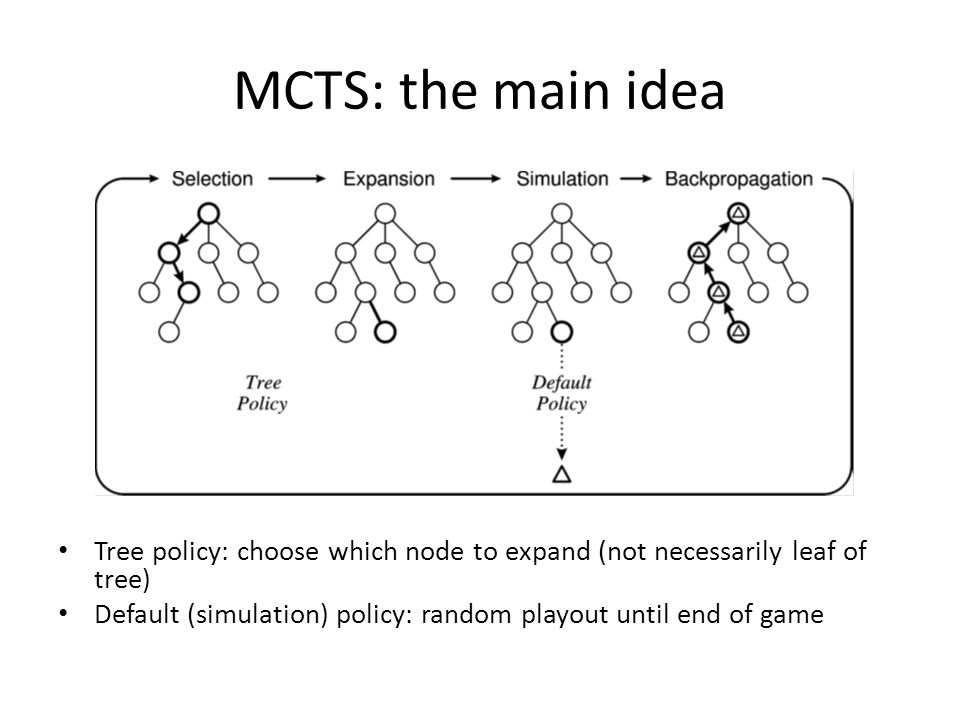 MCTS: the main idea Tree policy: choose which node to expand (not necessarily leaf of tree)
