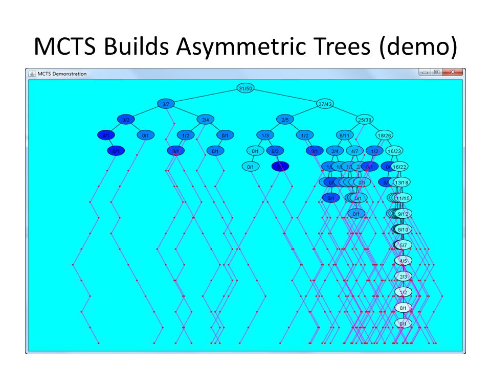 MCTS Builds Asymmetric Trees (demo)
