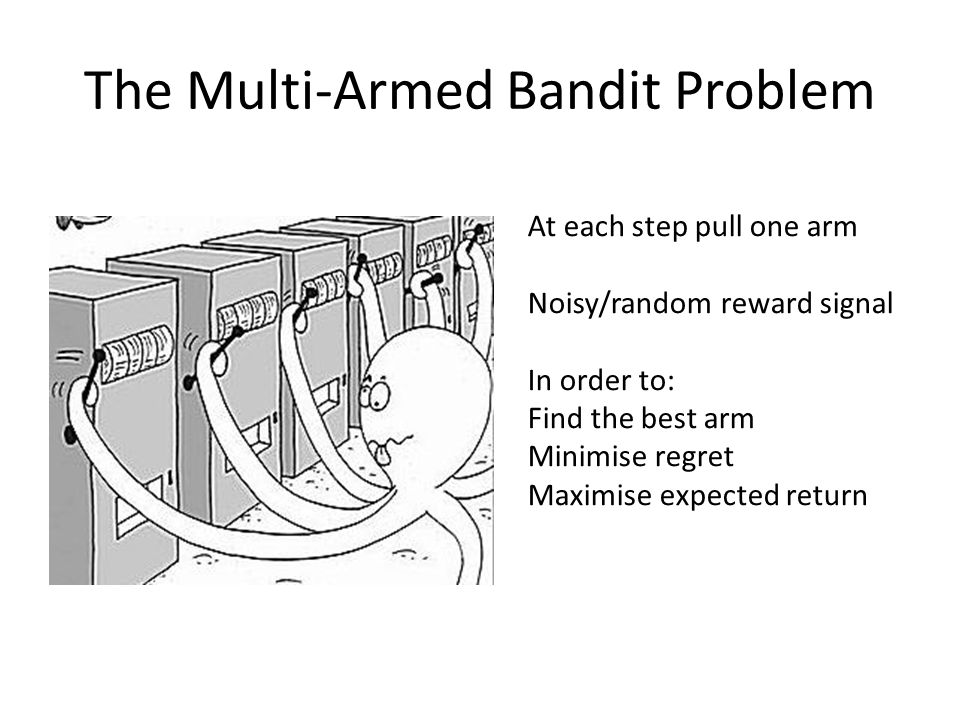 The Multi-Armed Bandit Problem