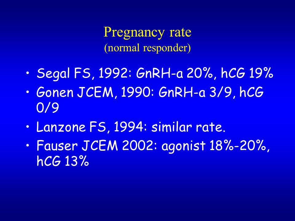 Pregnancy rate (normal responder)