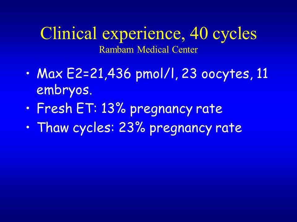 Clinical experience, 40 cycles Rambam Medical Center
