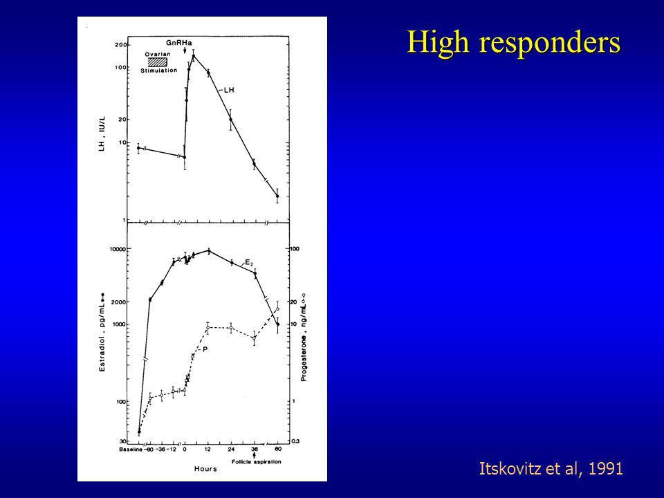 High responders Itskovitz et al, 1991