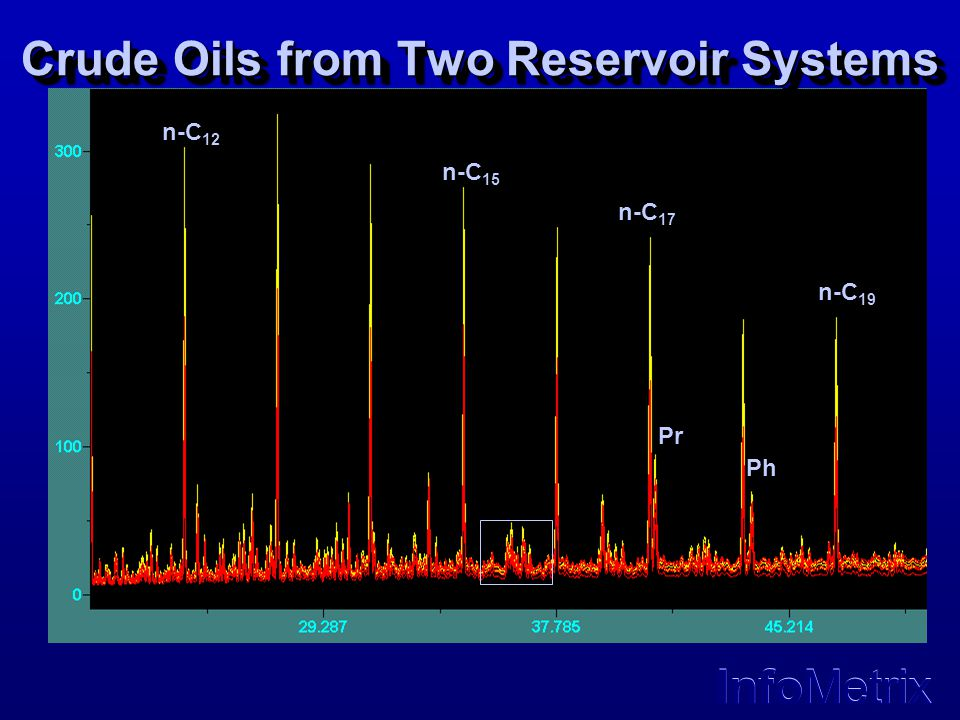 Crude Oils from Two Reservoir Systems