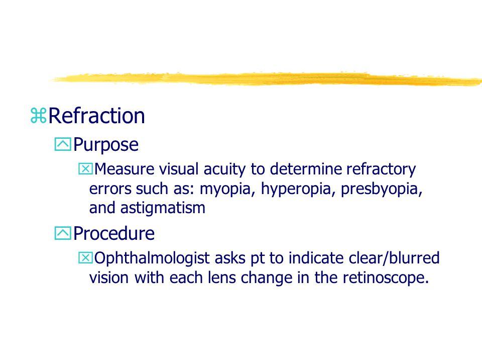 Refraction Purpose Procedure