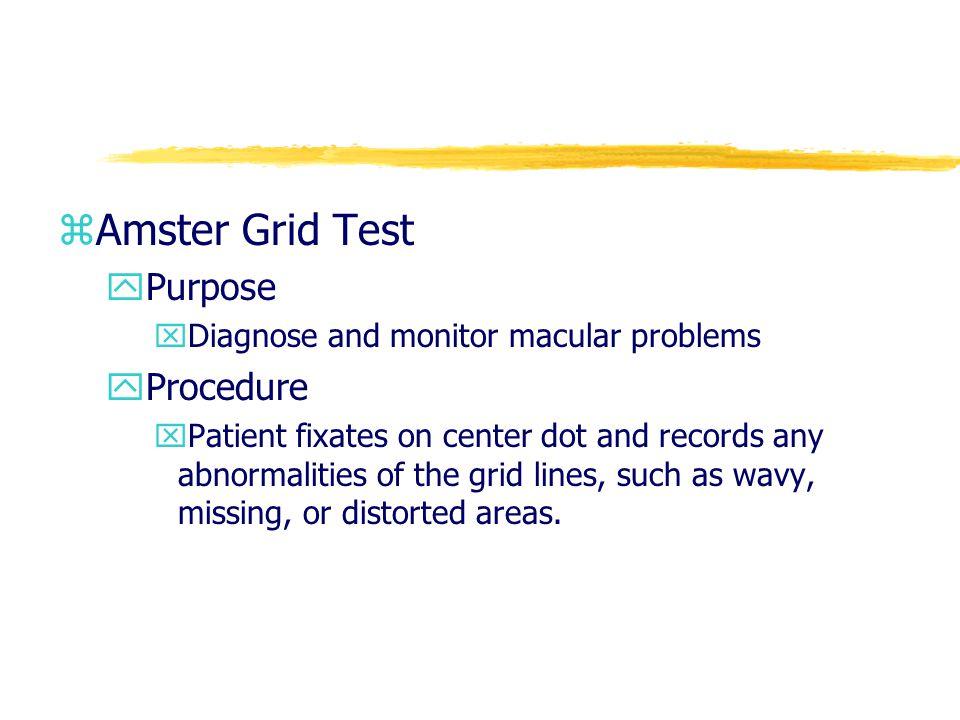 Amster Grid Test Purpose Procedure