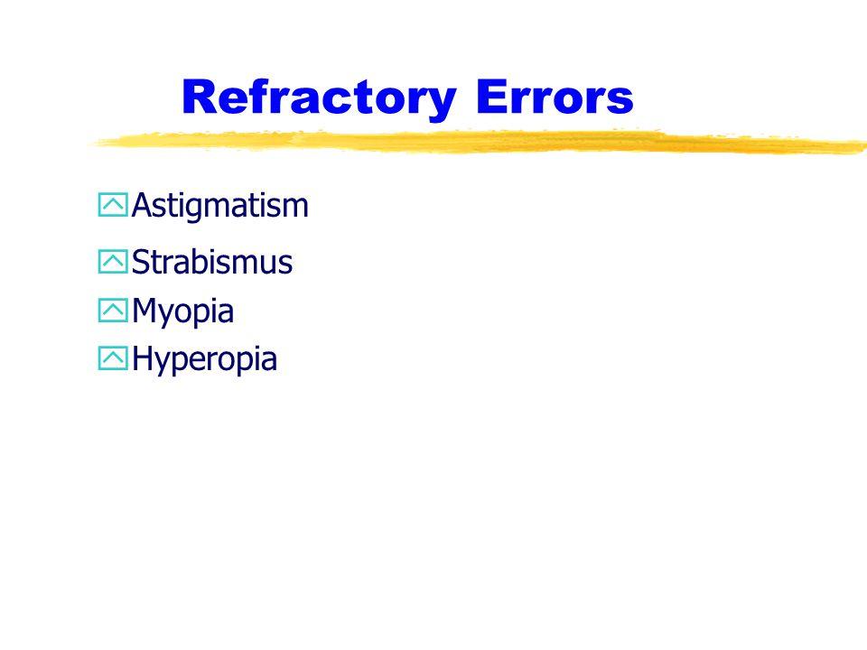 Refractory Errors Astigmatism Strabismus Myopia Hyperopia