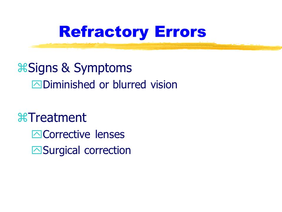 Refractory Errors Signs & Symptoms Treatment