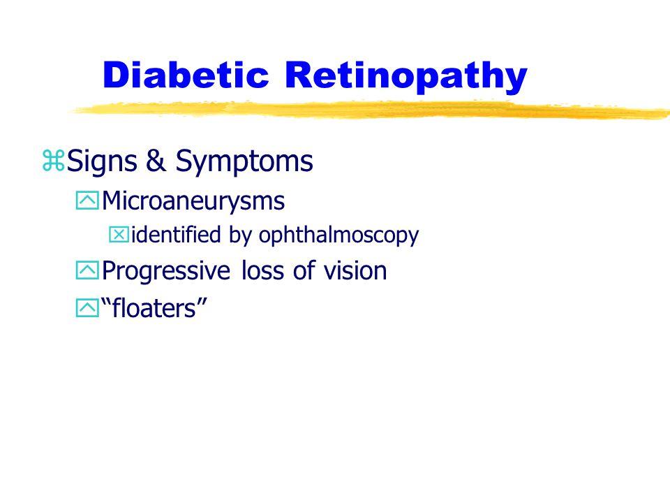 Diabetic Retinopathy Signs & Symptoms Microaneurysms