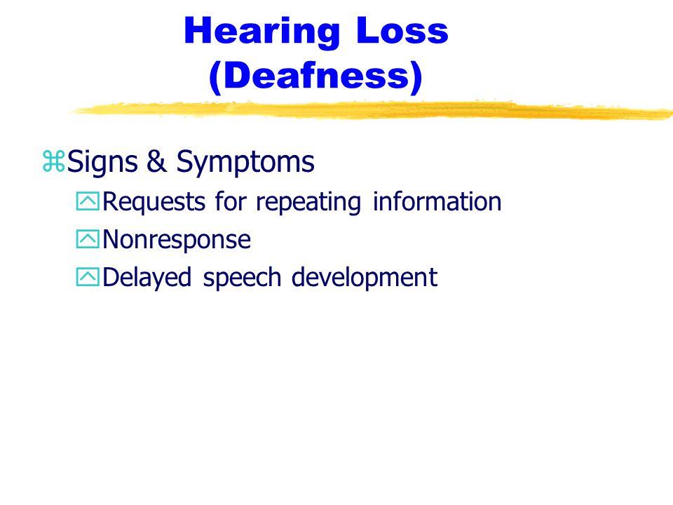 Hearing Loss (Deafness)