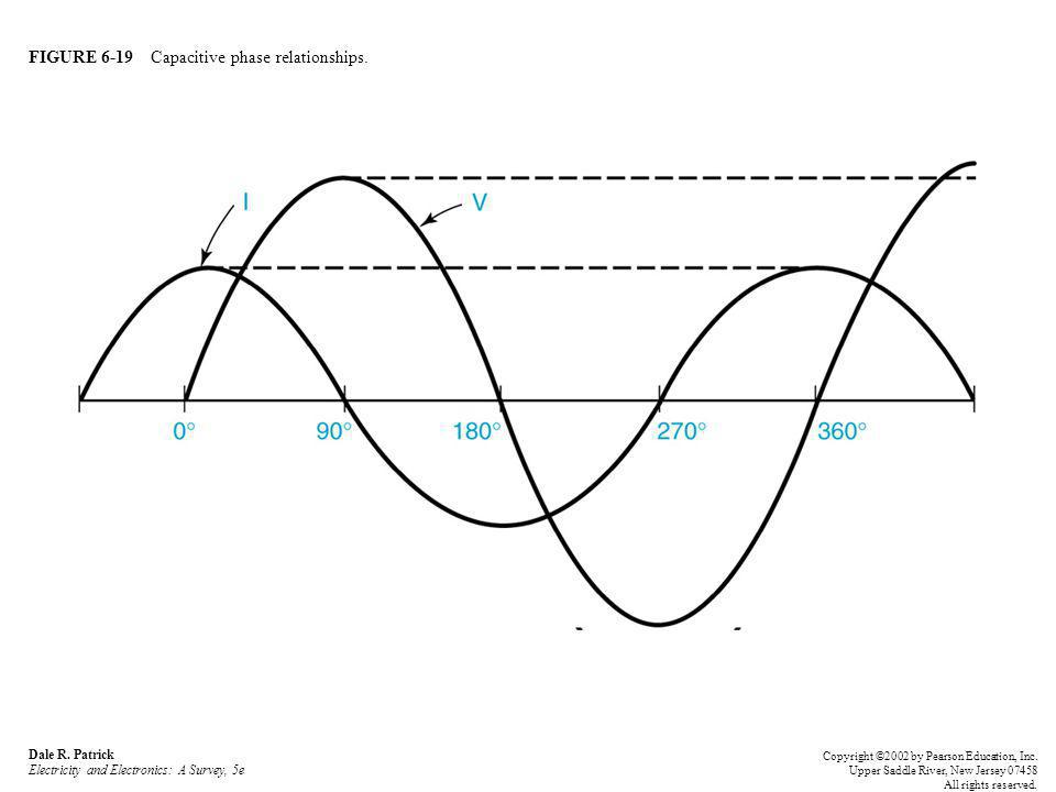 FIGURE 6-19 Capacitive phase relationships.