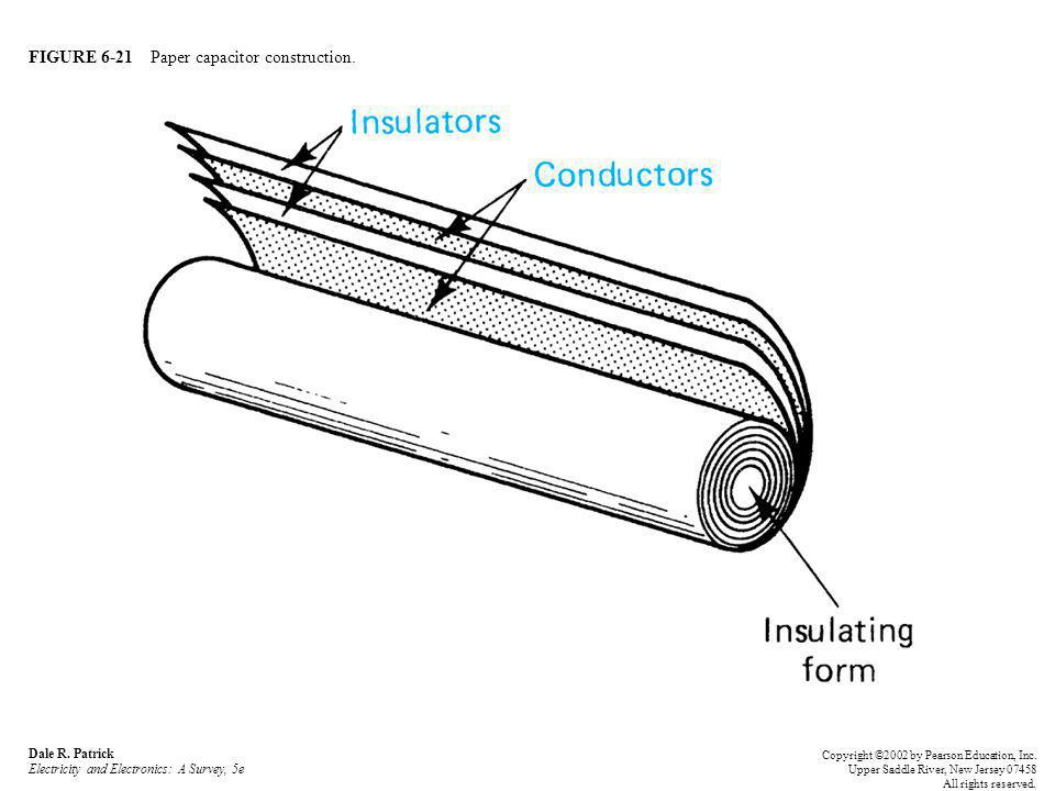 FIGURE 6-21 Paper capacitor construction.