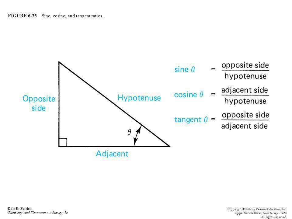 FIGURE 6-35 Sine, cosine, and tangent ratios.