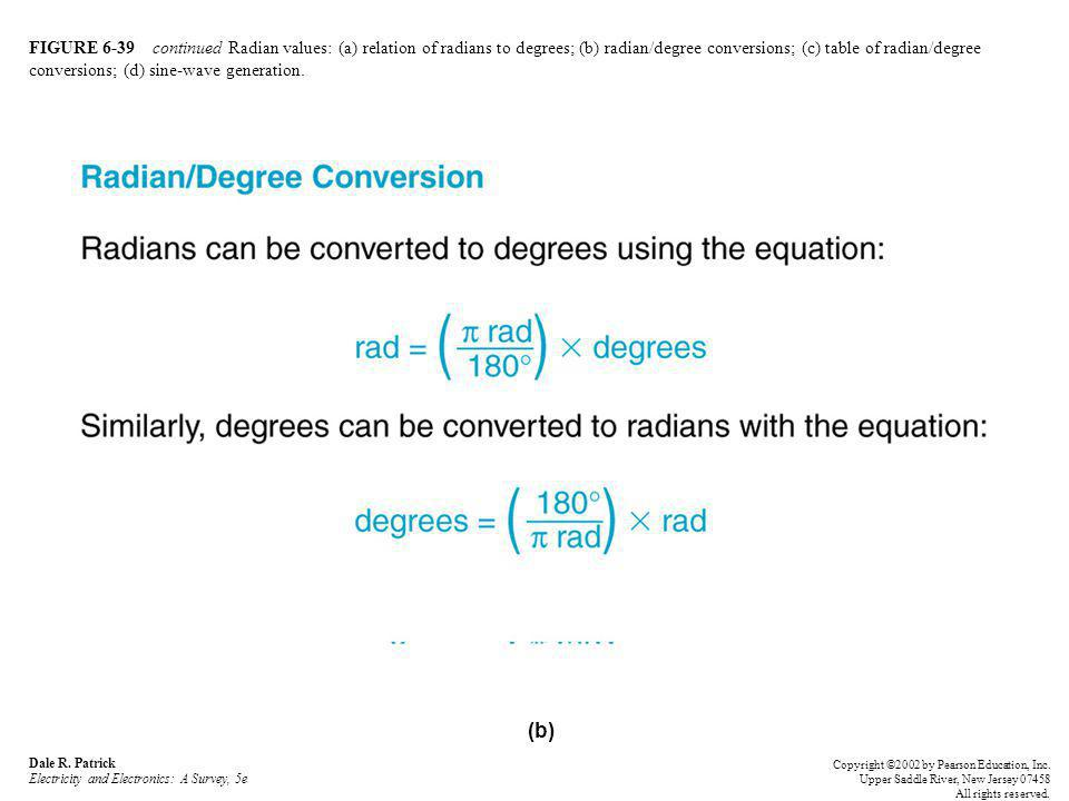 FIGURE 6-39 continued Radian values: (a) relation of radians to degrees; (b) radian/degree conversions; (c) table of radian/degree conversions; (d) sine-wave generation.