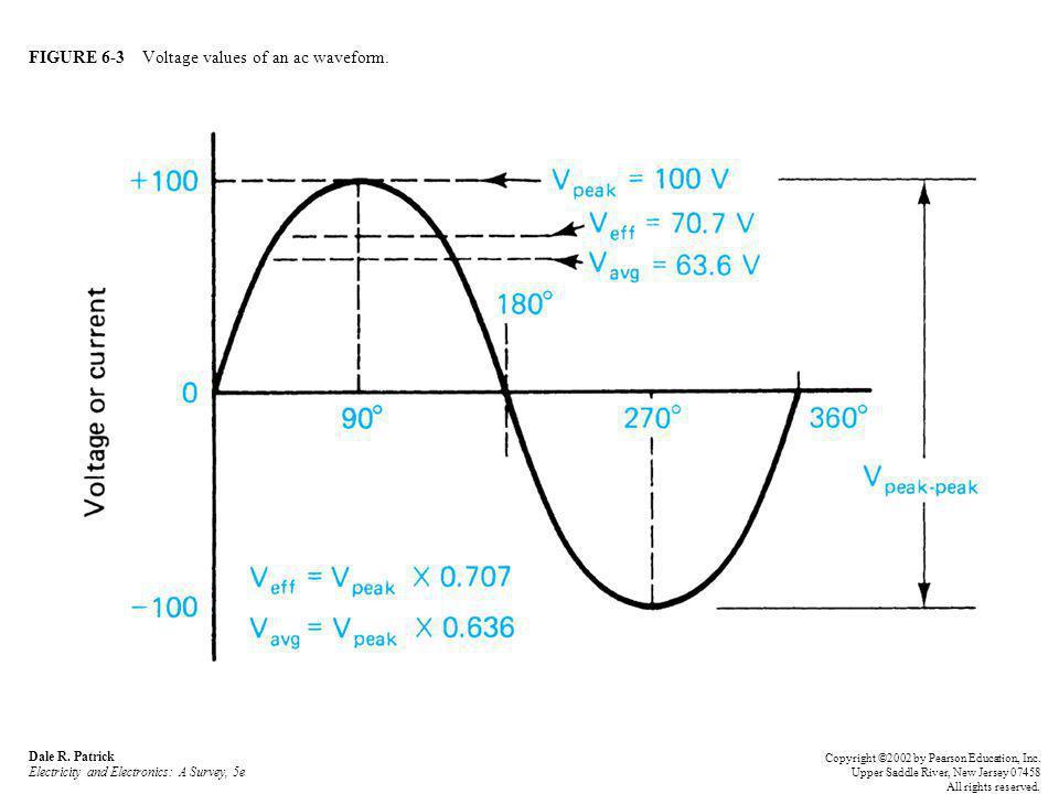 FIGURE 6-3 Voltage values of an ac waveform.