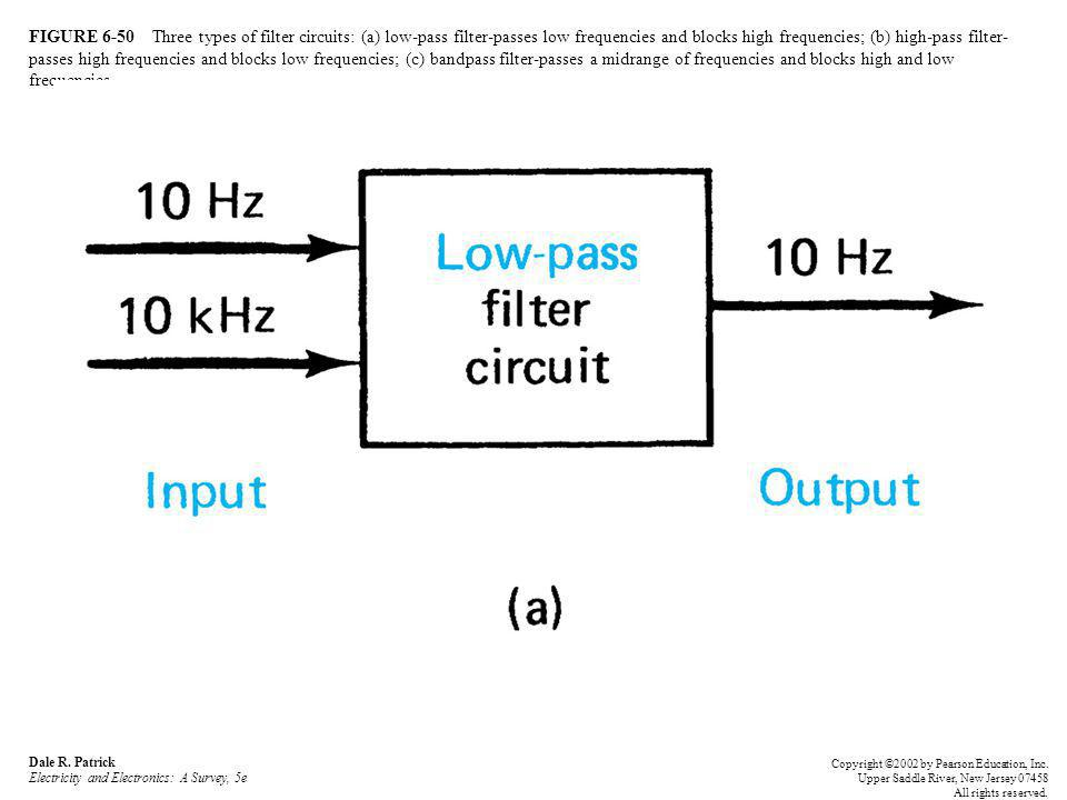 FIGURE 6-50 Three types of filter circuits: (a) low-pass filter-passes low frequencies and blocks high frequencies; (b) high-pass filter-passes high frequencies and blocks low frequencies; (c) bandpass filter-passes a midrange of frequencies and blocks high and low frequencies.