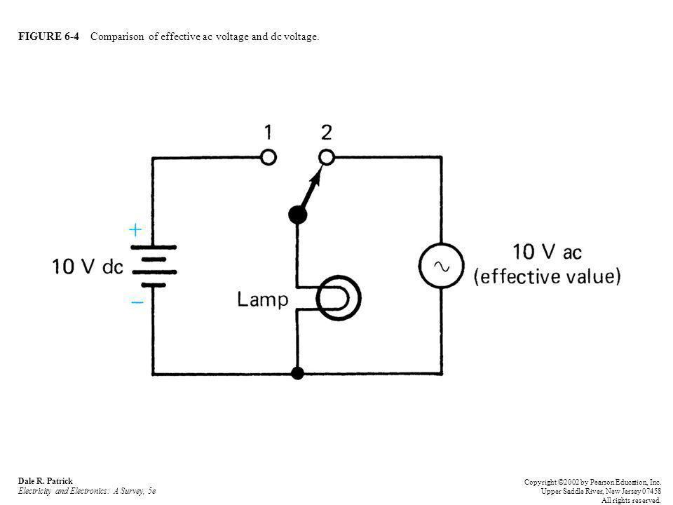 FIGURE 6-4 Comparison of effective ac voltage and dc voltage.