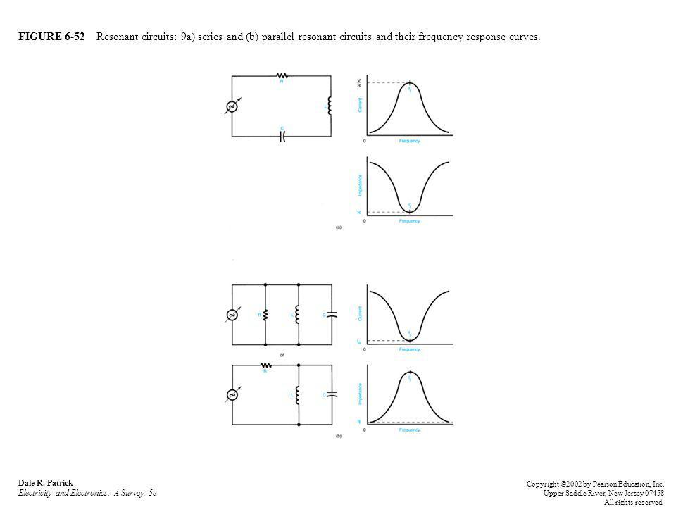 FIGURE 6-52 Resonant circuits: 9a) series and (b) parallel resonant circuits and their frequency response curves.