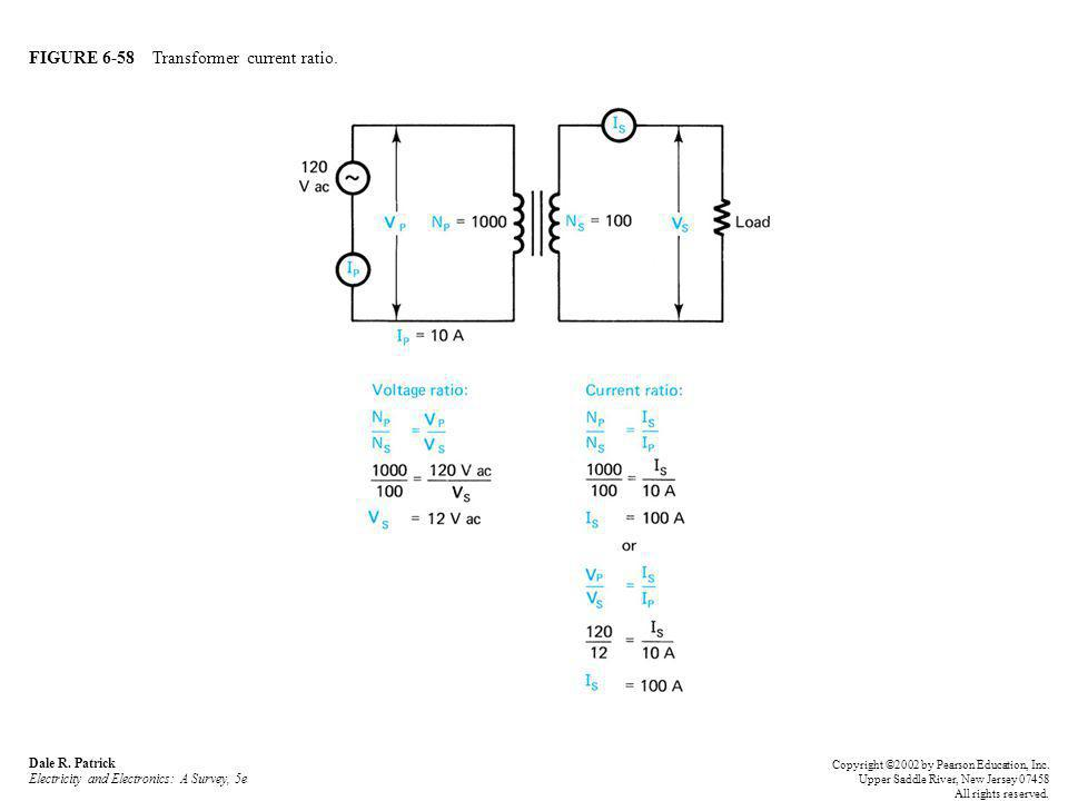 FIGURE 6-58 Transformer current ratio.