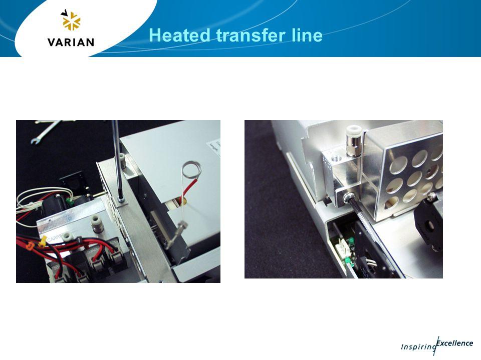 Heated transfer line