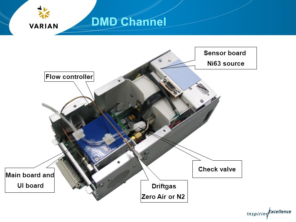 DMD Channel Sensor board Ni63 source Flow controller Check valve