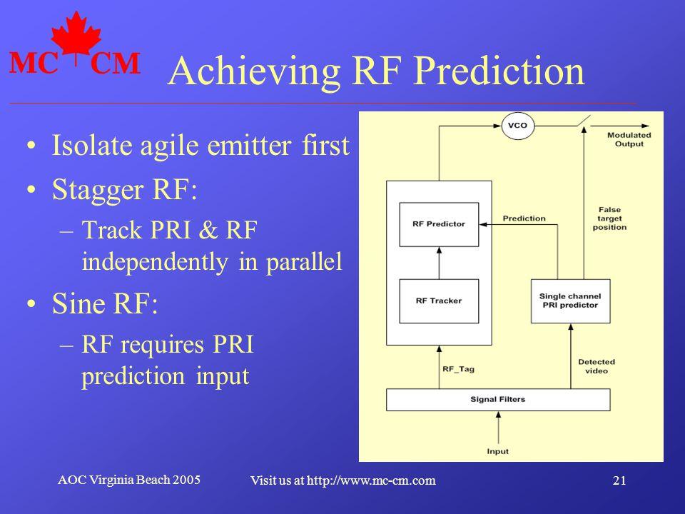 Achieving RF Prediction