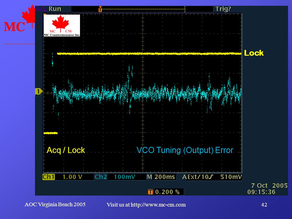 VCO Tuning (Output) Error Visit us at http://www.mc-cm.com